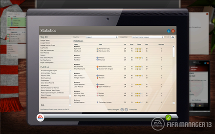 Экран статистики также покажет Вам родственные связи, какие игроки являются братьями, либо двоюродными братьями.
