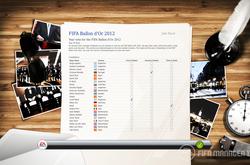 Играя также тренером национальной сборной, Вы также можете отдать свой голос в голосовании FIFA's Ballon d'Or.