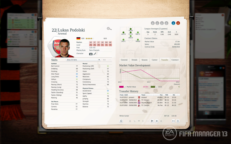Fifa Manager 13 Рпл